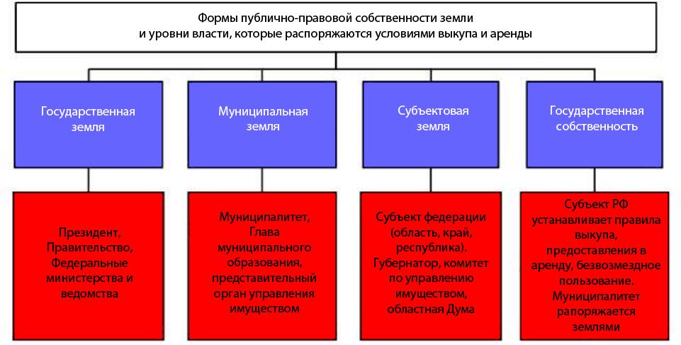 Образец брачного договора с раздельным имуществом супругов