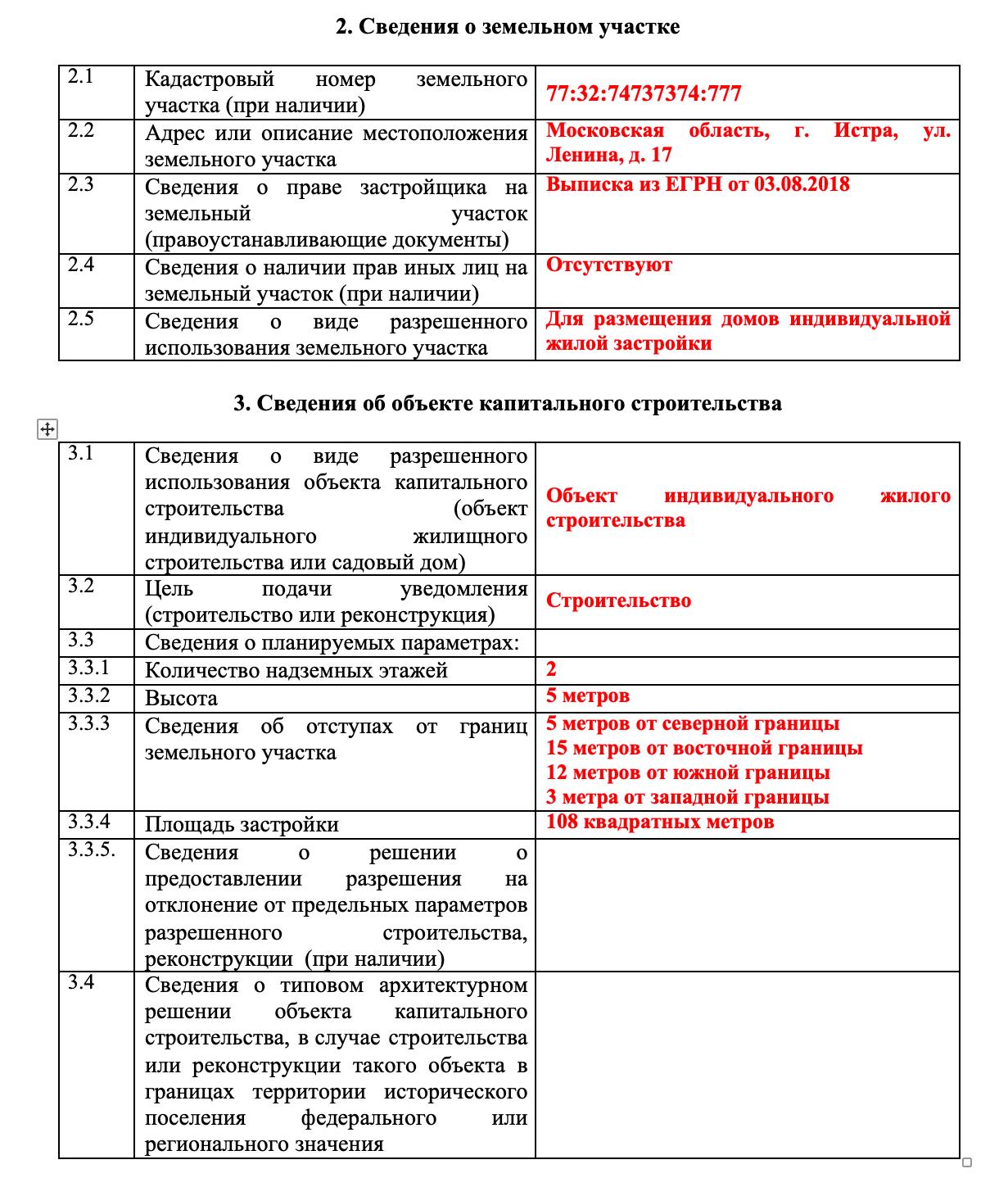список документов для строительства дома