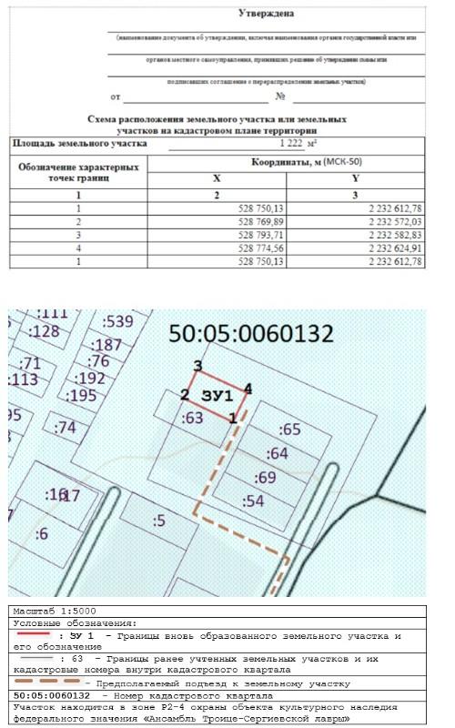 зоны расположения земельных участков